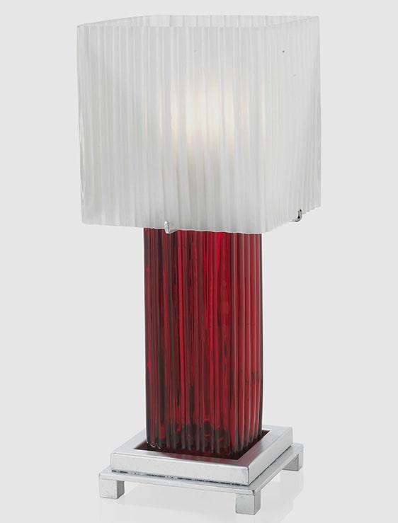 لامپ و چراغ رومیزی